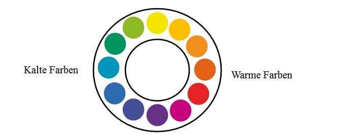 Raumgestaltung Farben Und Ihre Wirkung Wohnen